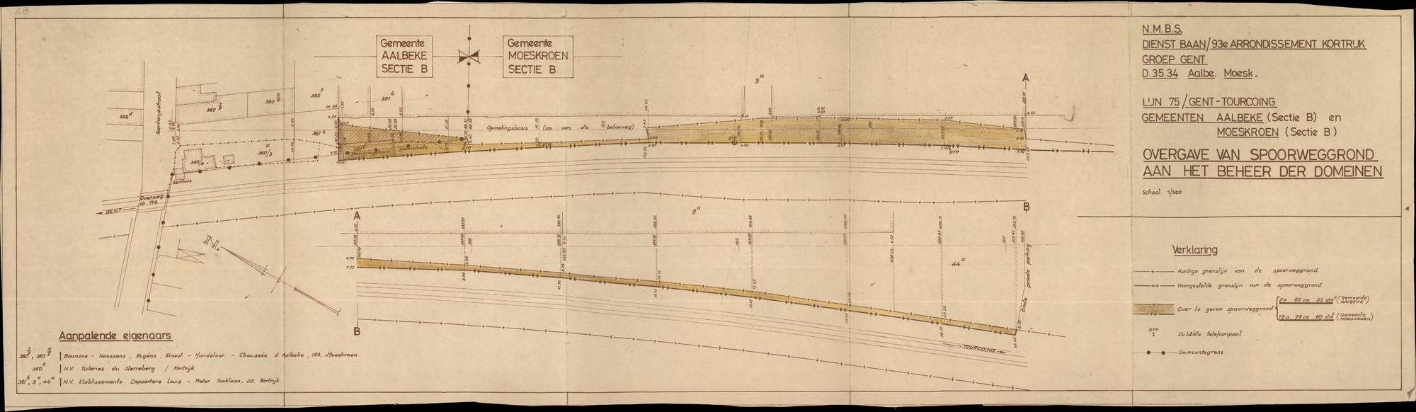 Plattegrond van de overgave van spoorweggrond aan het beheer der domeinen te Aalbeke, 1970