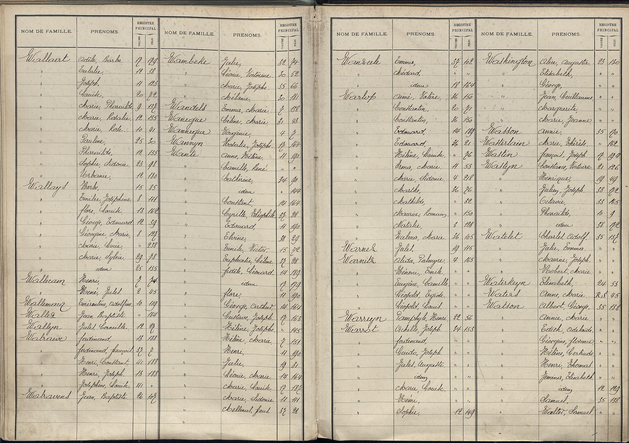BEV_KOR_1890_Index_MZ_168.tif