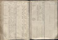 BEV_KOR_1890_Index_AL_164.tif