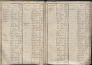 BEV_KOR_1890_Index_AL_084.tif