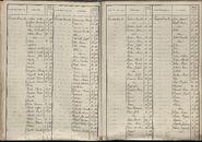 BEV_KOR_1890_Index_MZ_099.tif