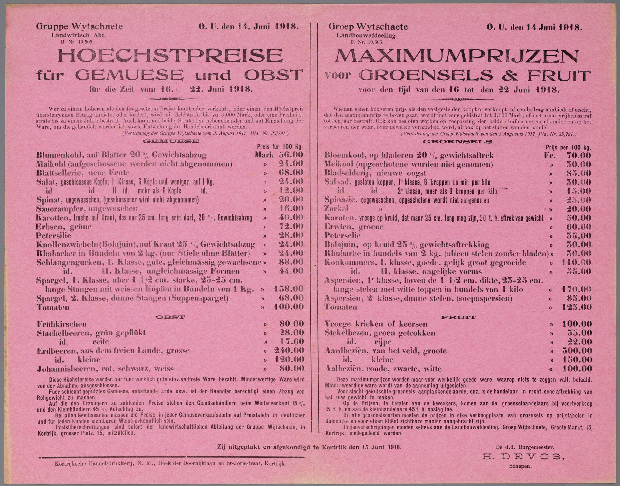 Landbouwafdeling Groep Wytschaete 1918