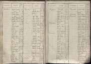 BEV_KOR_1890_Index_AL_044.tif