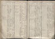 BEV_KOR_1890_Index_AL_127.tif