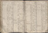 BEV_KOR_1890_Index_AL_190.tif
