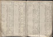 BEV_KOR_1890_Index_AL_105.tif