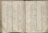 BEV_KOR_1890_Index_AL_184.tif