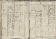 BEV_KOR_1890_Index_MZ_173.tif