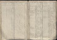 BEV_KOR_1890_Index_AL_054.tif