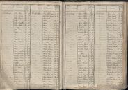 BEV_KOR_1890_Index_AL_068.tif
