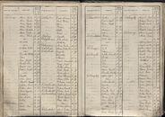 BEV_KOR_1890_Index_AL_085.tif