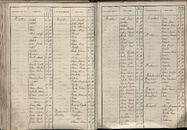 BEV_KOR_1890_Index_AL_175.tif