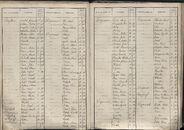 BEV_KOR_1890_Index_AL_077.tif