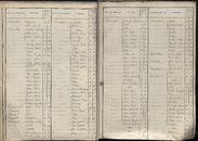 BEV_KOR_1890_Index_AL_050.tif
