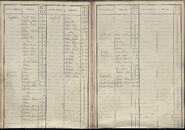 BEV_KOR_1890_Index_MZ_082.tif
