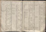 BEV_KOR_1890_Index_AL_102.tif