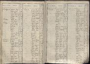 BEV_KOR_1890_Index_AL_048.tif
