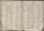 BEV_KOR_1890_Index_AL_129.tif