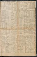 Het Kortrijksche Volk 1914-07-05 p5