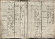 BEV_KOR_1890_Index_MZ_107.tif