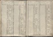 BEV_KOR_1890_Index_MZ_101.tif
