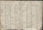 BEV_KOR_1890_Index_AL_076.tif
