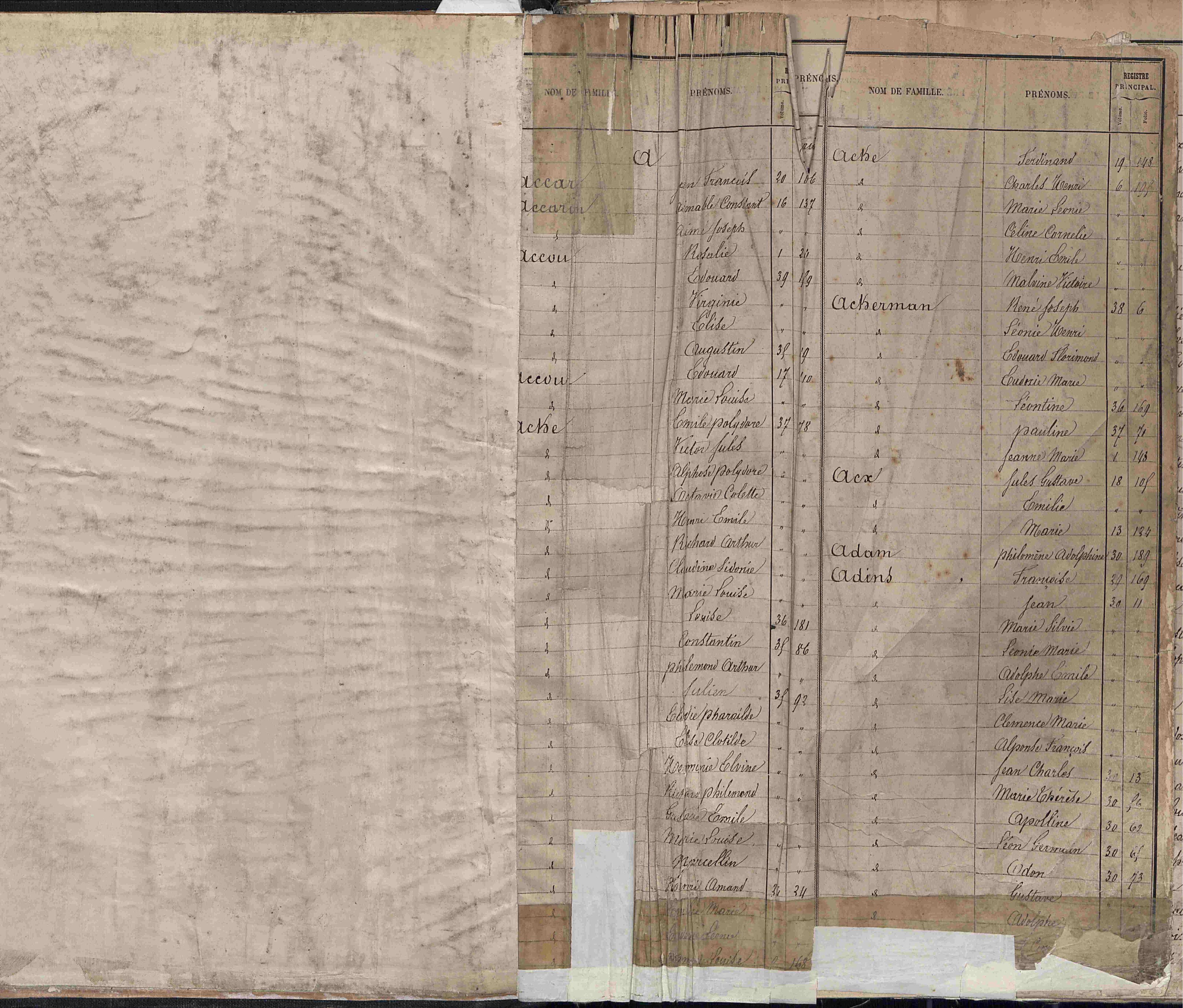 Bevolkingsregister Kortrijk 1880 index A-N