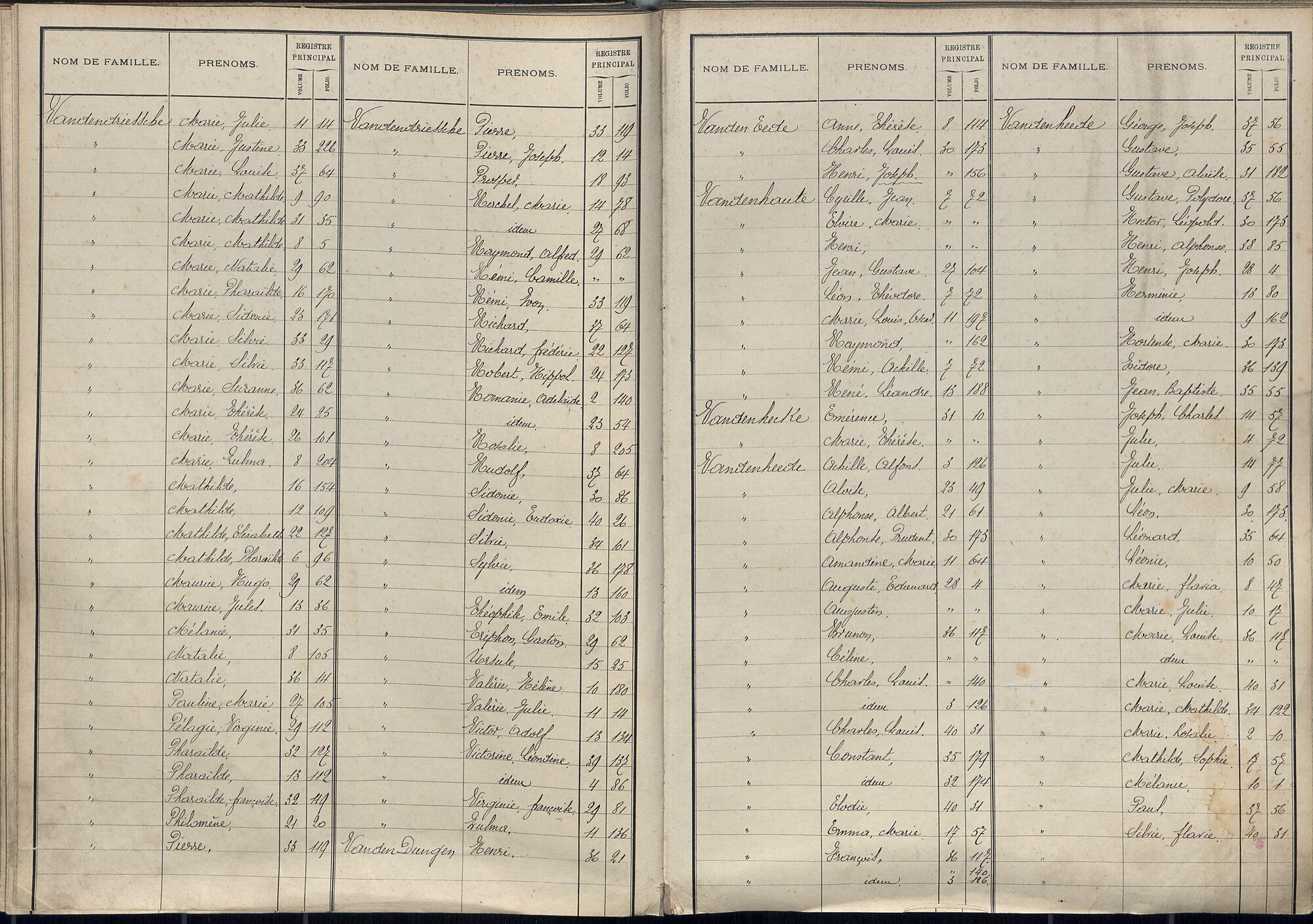 BEV_KOR_1890_Index_MZ_104.tif