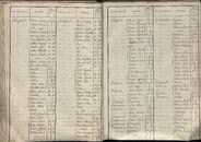 BEV_KOR_1890_Index_AL_141.tif
