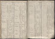 BEV_KOR_1890_Index_AL_031.tif