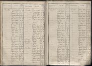 BEV_KOR_1890_Index_AL_032.tif