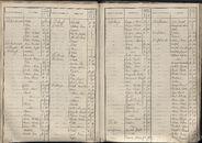 BEV_KOR_1890_Index_AL_091.tif