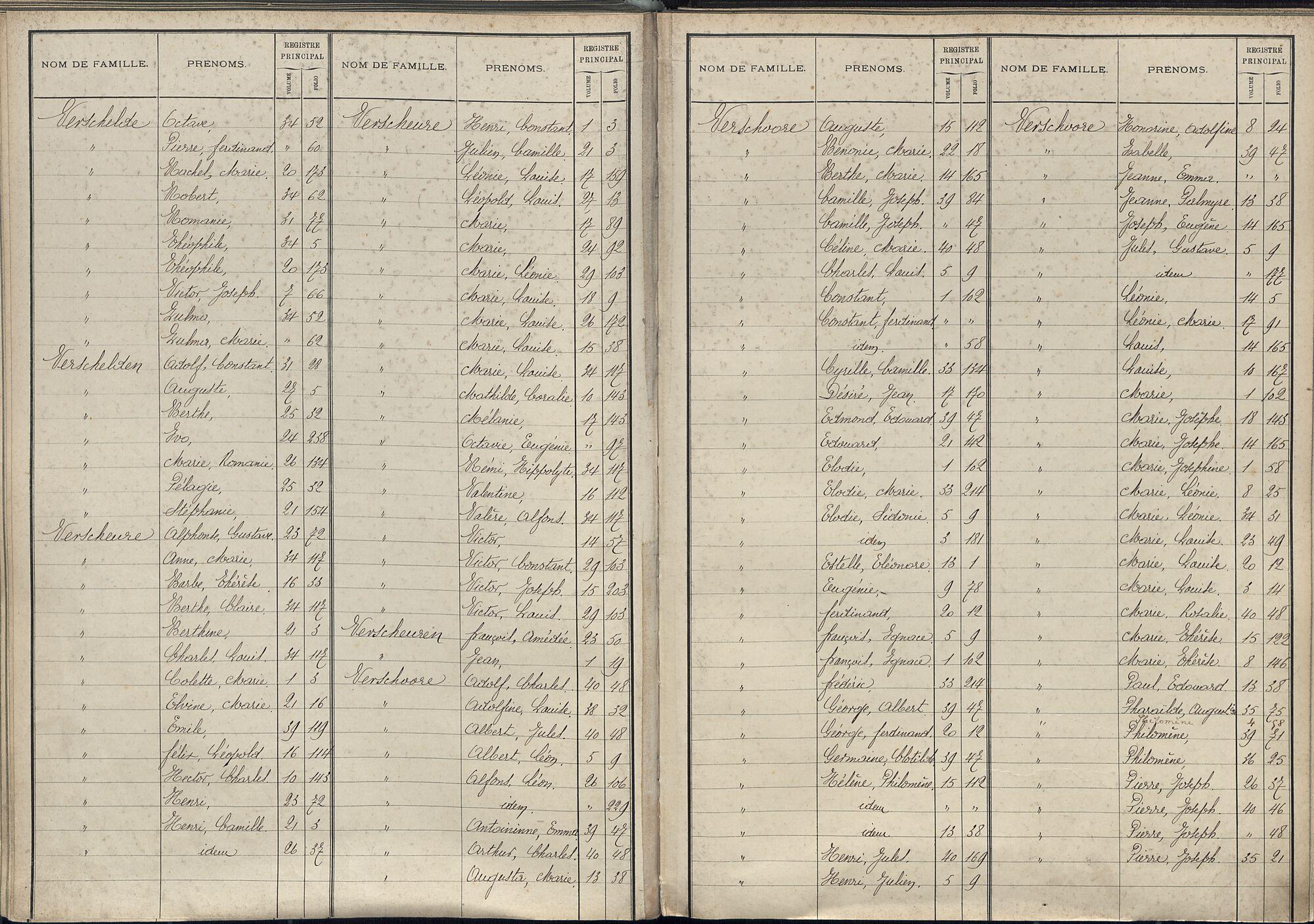 BEV_KOR_1890_Index_MZ_158.tif
