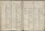 BEV_KOR_1890_Index_MZ_167.tif