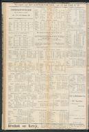 Het Kortrijksche Volk 1909-10-03 p6