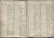 BEV_KOR_1890_Index_MZ_113.tif