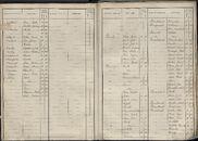 BEV_KOR_1890_Index_AL_007.tif
